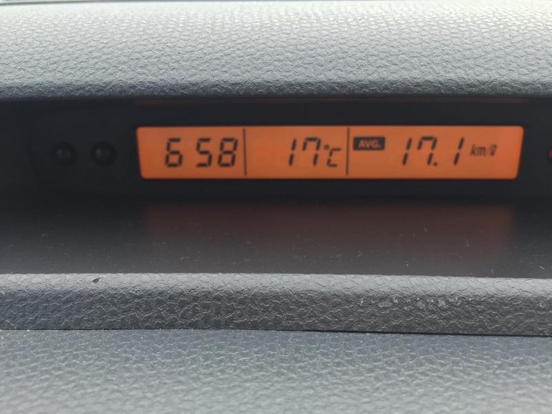 スイフト平均燃費